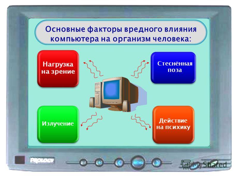 Основные факторы вредного влияния компьютера на организм человека: Нагрузка на зрение Стеснённая поза Излучение Действие на психику