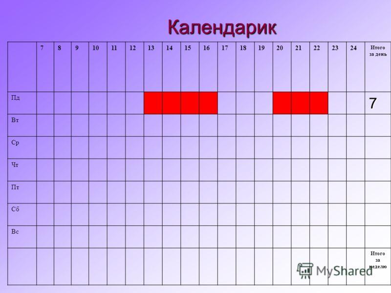Календарик 789101112131415161718192021222324 Итого за день Пд7 Вт Ср Чт Пт Сб Вс Итого за неделю