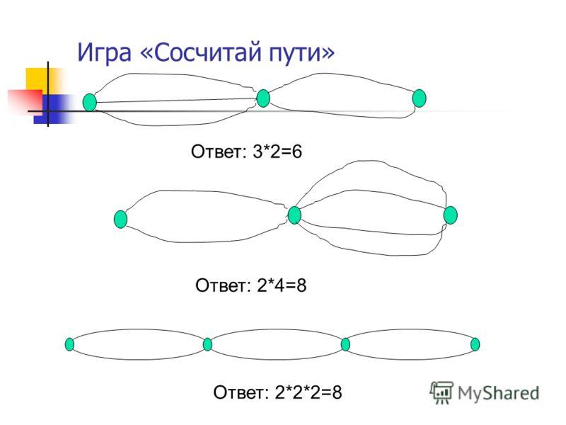 Игра «Сосчитай пути» Ответ: 3*2=6 Ответ: 2*4=8 Ответ: 2*2*2=8