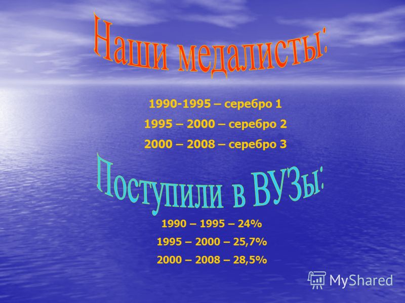 1990-1995 – серебро 1 1995 – 2000 – серебро 2 2000 – 2008 – серебро 3 1990 – 1995 – 24% 1995 – 2000 – 25,7% 2000 – 2008 – 28,5%