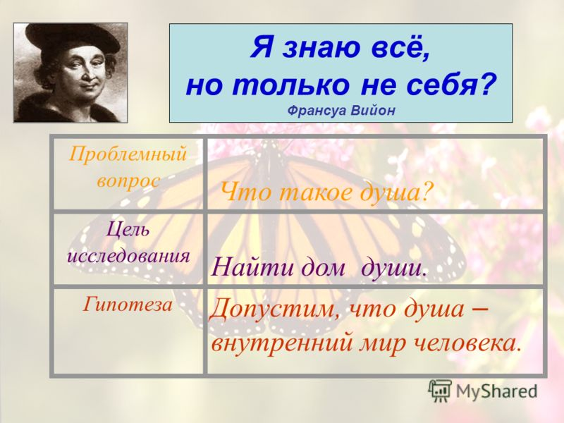 Я знаю всё, но только не себя? Франсуа Вийон Проблемный вопрос Что такое душа? Цель исследования Найти дом души. Гипотеза Допустим, что душа – внутренний мир человека.