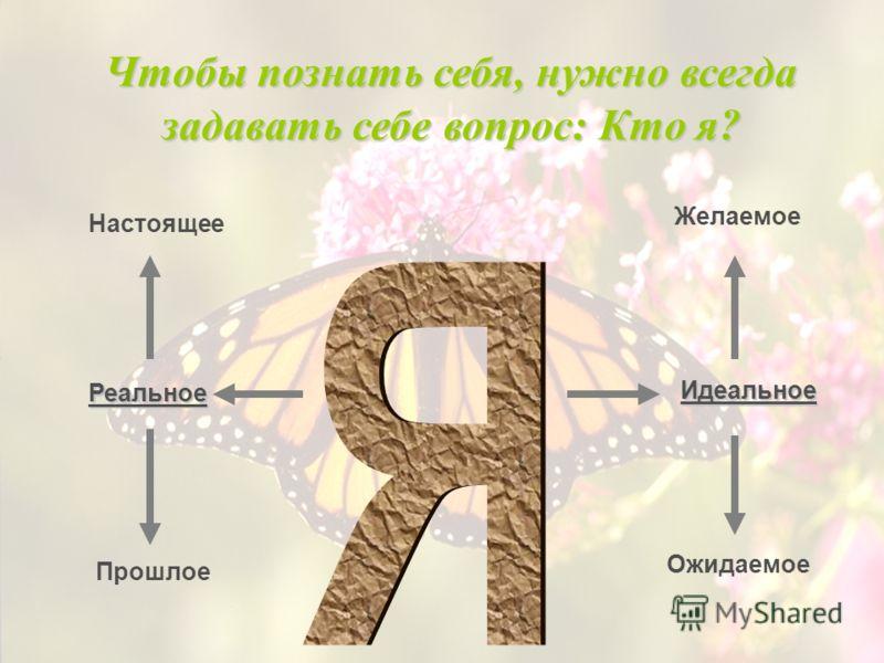 Чтобы познать себя, нужно всегда задавать себе вопрос: Кто я? Настоящее Реальное Прошлое Идеальное Желаемое Ожидаемое