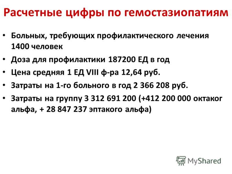 Расчетные цифры по гемостазиопатиям Больных, требующих профилактического лечения 1400 человек Доза для профилактики 187200 ЕД в год Цена средняя 1 ЕД VIII ф-ра 12,64 руб. Затраты на 1-го больного в год 2 366 208 руб. Затраты на группу 3 312 691 200 (