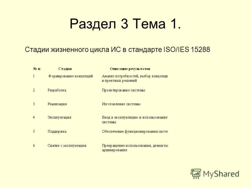 Раздел 3 Тема 1. Стадии жизненного цикла ИС в стандарте ISO/IES 15288