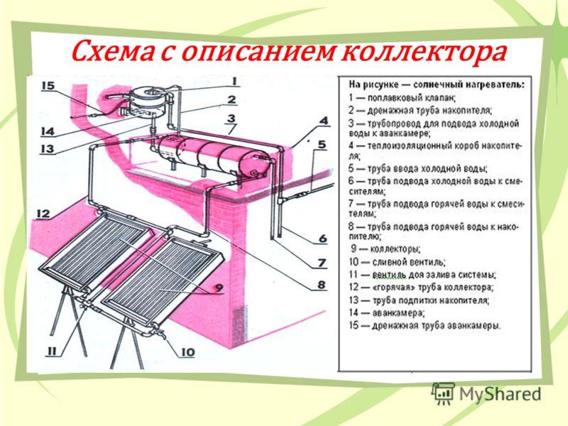 Схема с описанием коллектора