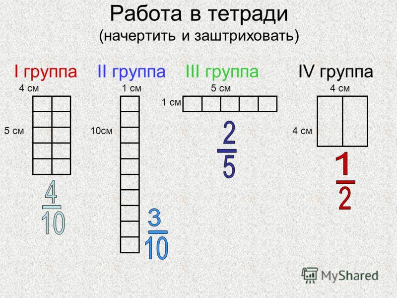 Работа в тетради (начертить и заштриховать) I группа II группа III группа IV группа 4 см 1 см 5 см 4 см 1 см 5 см 10см 4 см