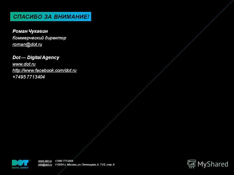 www.dot.ru info@dot.ru +7495 7713404 115054 г. Москва, ул. Пятницкая, д. 71/5, стр. 6 Роман Чукавин Коммерческий директор roman@dot.ru Dot Digital Agency www.dot.ru http://www.facebook.com/dot.ru +7495 7713404 СПАСИБО ЗА ВНИМАНИЕ!