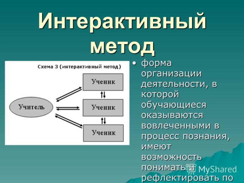 Интерактивный метод форма организации деятельности, в которой обучающиеся оказываются вовлеченными в процесс познания, имеют возможность понимать и рефлектировать по поводу того, что они знают и думают.форма организации деятельности, в которой обучаю