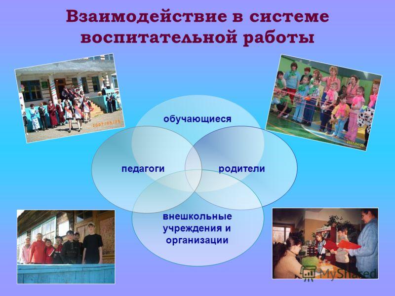 родители внешкольные учреждения и организации обучающиеся Взаимодействие в системе воспитательной работы педагоги