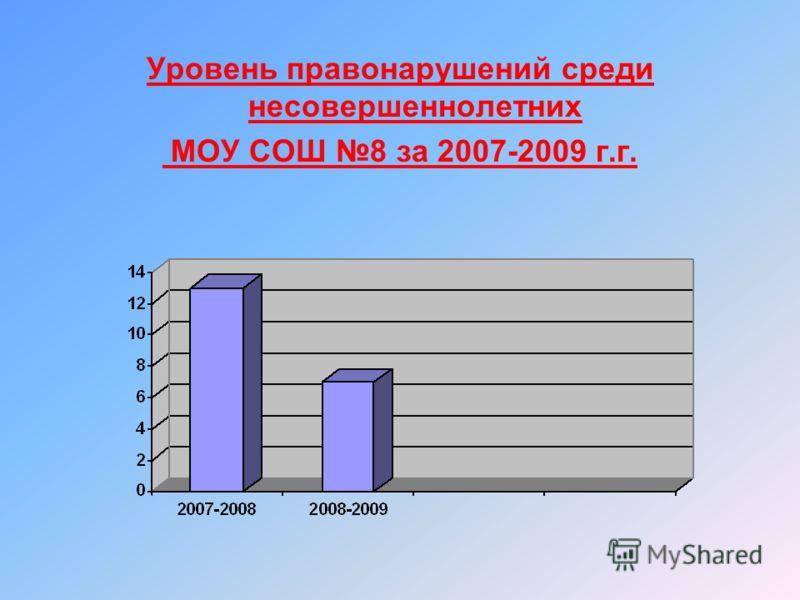 Уровень правонарушений среди несовершеннолетних МОУ СОШ 8 за 2007-2009 г.г.