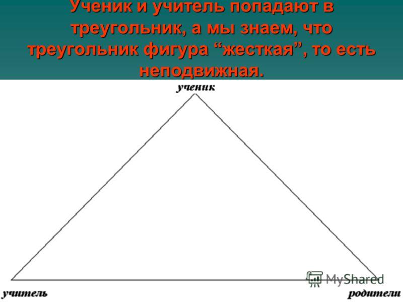 Ученик и учитель попадают в треугольник, а мы знаем, что треугольник фигура жесткая, то есть неподвижная.