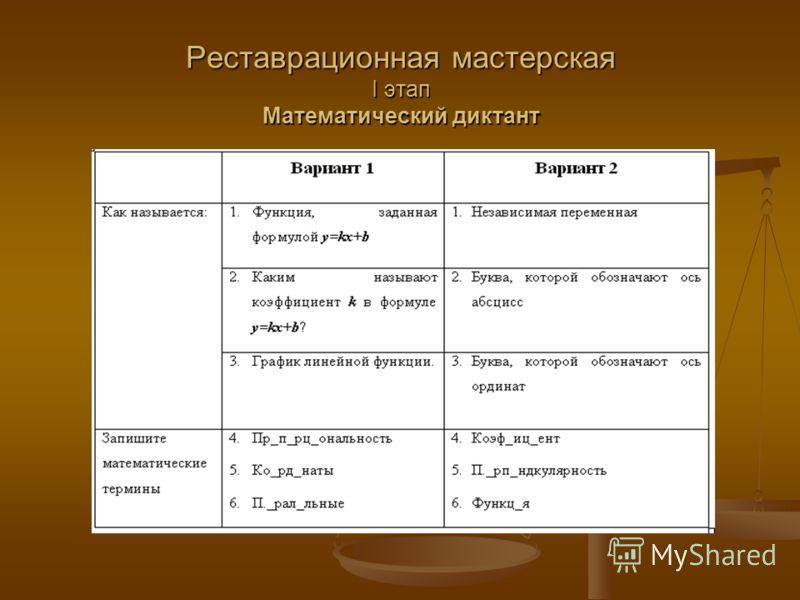 Реставрационная мастерская I этап Математический диктант