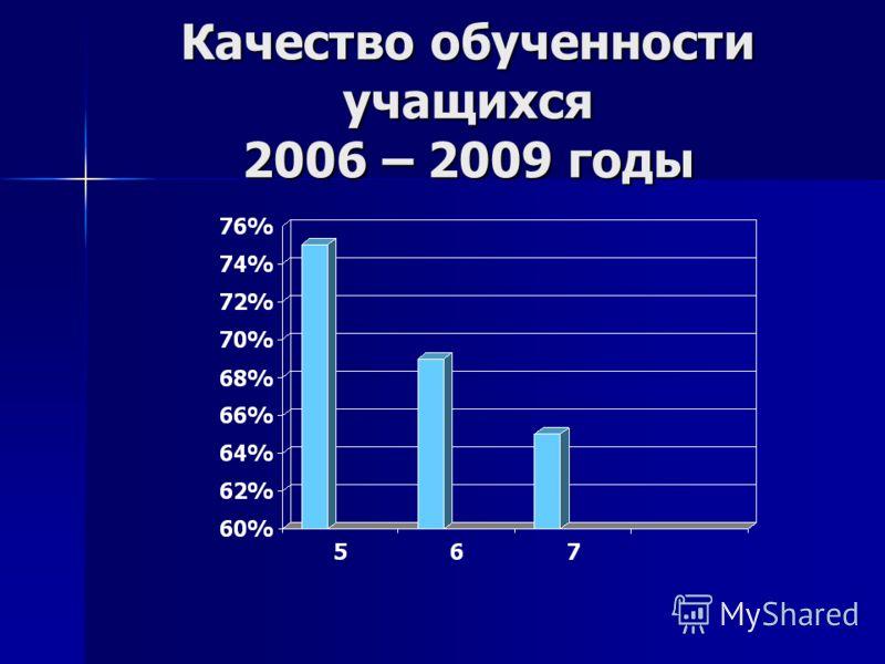 Качество обученности учащихся 2006 – 2009 годы