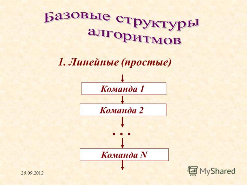 Команда 1 Команда 2 Команда N... 1. Линейные (простые) 26.09.2012