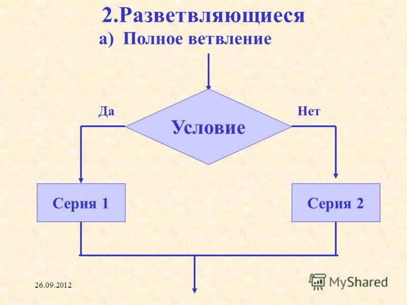 2.Разветвляющиеся Условие Серия 1Серия 2 ДаНет а) Полное ветвление 26.09.2012