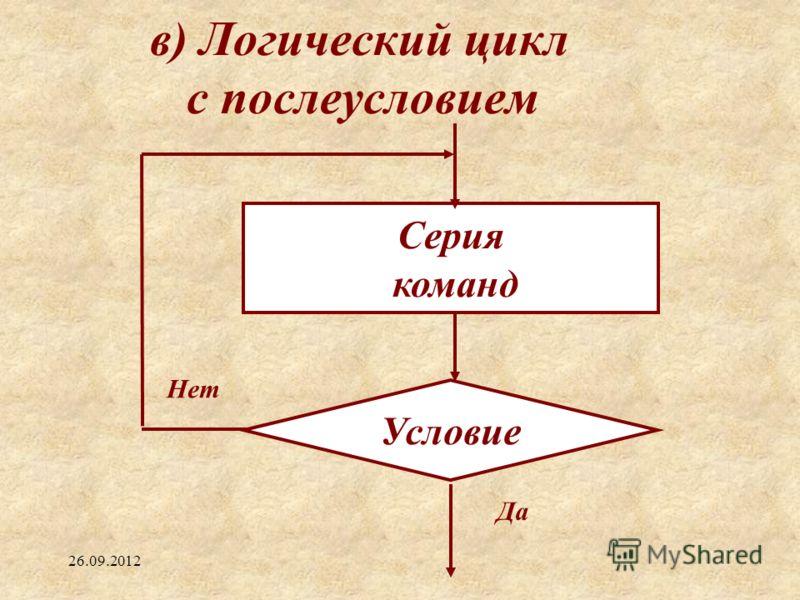 в) Логический цикл с послеусловием Условие Да Нет Серия команд 26.09.2012