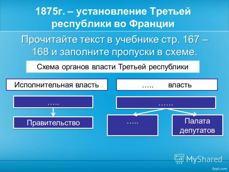 Схема государственного устройства франции фото 848