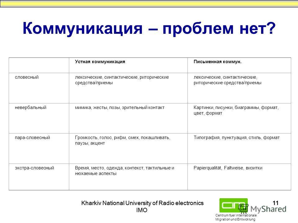 Centrum fuer internationale Migration und Entwicklung Kharkiv National University of Radio electronics IMO Kharkiv National University of Radio electronics IMO 11 Коммуникация – проблем нет? Устная коммуникацияПисьменная коммун. словесныйлексические,