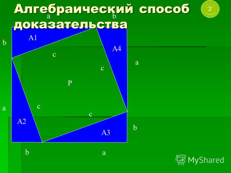 b A2 A3 A4 A1 a b c a b c a c a b c P Алгебраический способ доказательства 2