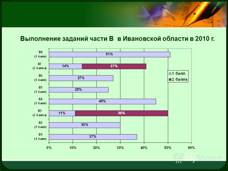 LOGO Выполнение заданий части В в Ивановской области в 2010 г.