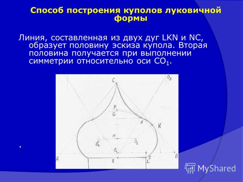 Способ построения куполов луковичной формы Линия, составленная из двух дуг LKN и NC, образует половину эскиза купола. Вторая половина получается при выполнении симметрии относительно оси СО 1..