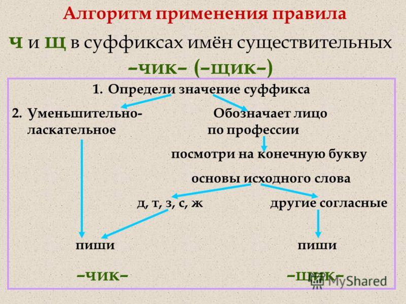 Алгоритм применения правила ч и щ в суффиксах имён существительных –чик– (–щик–) 1.Определи значение суффикса 2.Уменьшительно- Обозначает лицо ласкательное по профессии посмотри на конечную букву основы исходного слова д, т, з, с, ж другие согласные