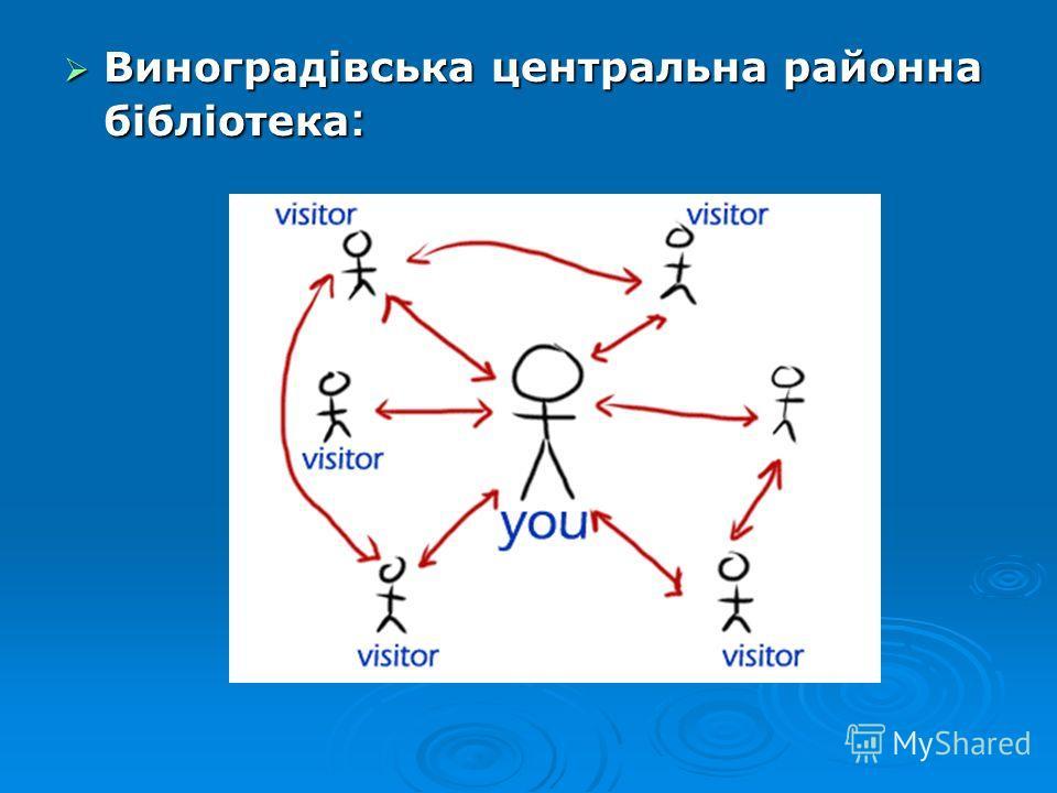 Виноградівська центральна районна бібліотека : Виноградівська центральна районна бібліотека :