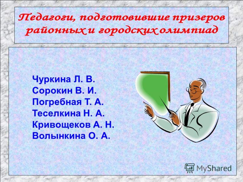 Чуркина Л. В. Сорокин В. И. Погребная Т. А. Теселкина Н. А. Кривощеков А. Н. Волынкина О. А.