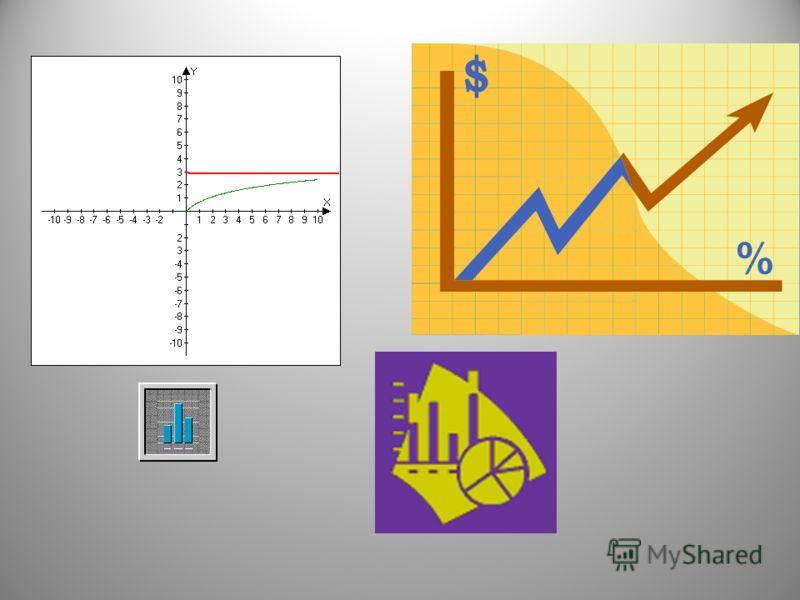 Вопрос 3. Шведский экономист Л. Торнквист изучал связь между величиной денежного дохода потребителя x ден.ед. и спросом y единиц на товары первой необходимости. Эти исследования привели к следующей функции: Показать графически как будет меняться спро