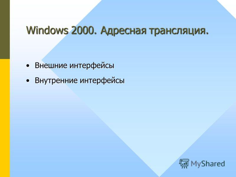 Windows 2000. Адресная трансляция. Внешние интерфейсыВнешние интерфейсы Внутренние интерфейсыВнутренние интерфейсы