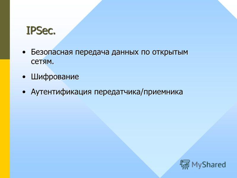 Безопасная передача данных по открытым сетям.Безопасная передача данных по открытым сетям. ШифрованиеШифрование Аутентификация передатчика/приемникаАутентификация передатчика/приемника IPSec.