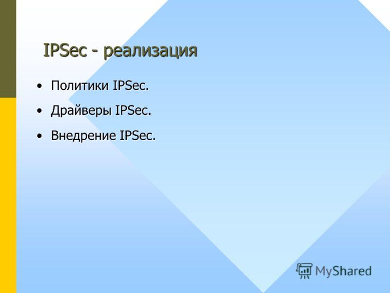Политики IPSec.Политики IPSec. Драйверы IPSec.Драйверы IPSec. Внедрение IPSec.Внедрение IPSec. IPSec - реализация