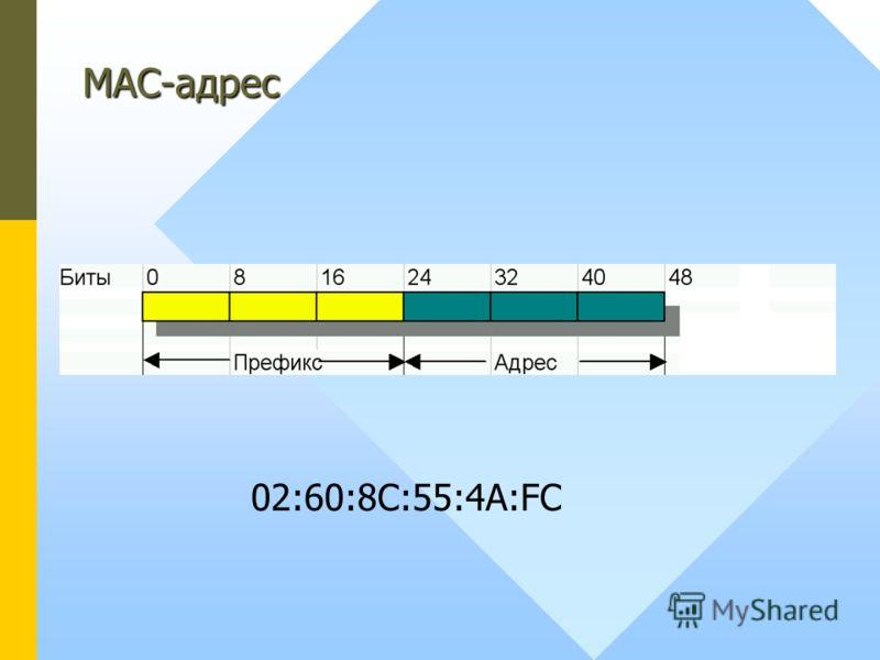 MAC-адрес 02:60:8C:55:4A:FC