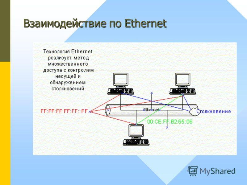 Взаимодействие по Ethernet