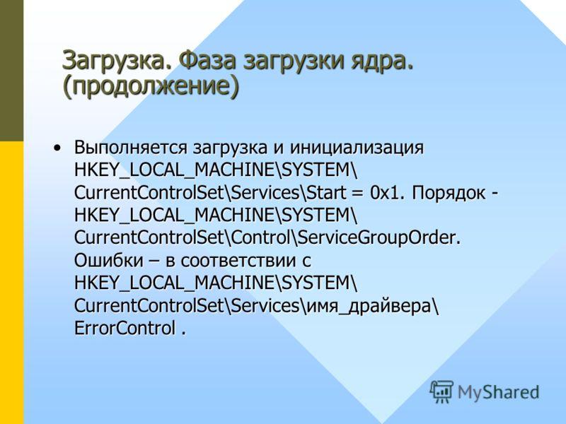 Выполняется загрузка и инициализация HKEY_LOCAL_MACHINE\SYSTEM\ CurrentControlSet\Services\Start = 0x1. Порядок - HKEY_LOCAL_MACHINE\SYSTEM\ CurrentControlSet\Control\ServiceGroupOrder. Ошибки – в соответствии с HKEY_LOCAL_MACHINE\SYSTEM\ CurrentCont