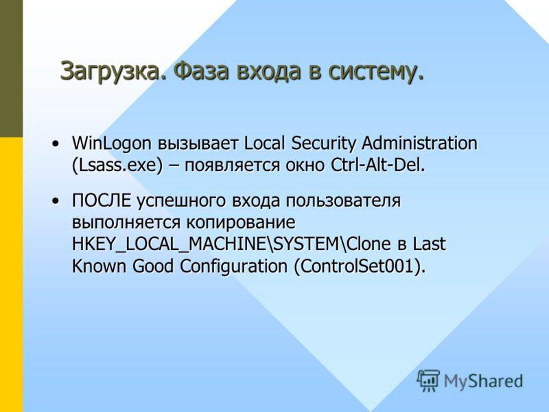 WinLogon вызывает Local Security Administration (Lsass.exe) – появляется окно Ctrl-Alt-Del.WinLogon вызывает Local Security Administration (Lsass.exe) – появляется окно Ctrl-Alt-Del. ПОСЛЕ успешного входа пользователя выполняется копирование HKEY_LOC