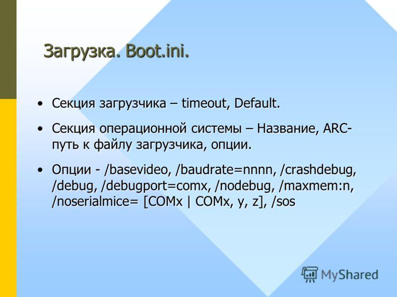 Секция загрузчика – timeout, Default.Секция загрузчика – timeout, Default. Секция операционной системы – Название, ARC- путь к файлу загрузчика, опции.Секция операционной системы – Название, ARC- путь к файлу загрузчика, опции. Опции - /basevideo, /b