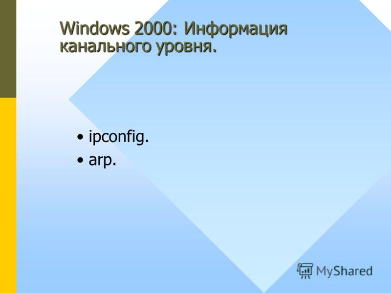 Windows 2000: Информация канального уровня. ipconfig. arp.