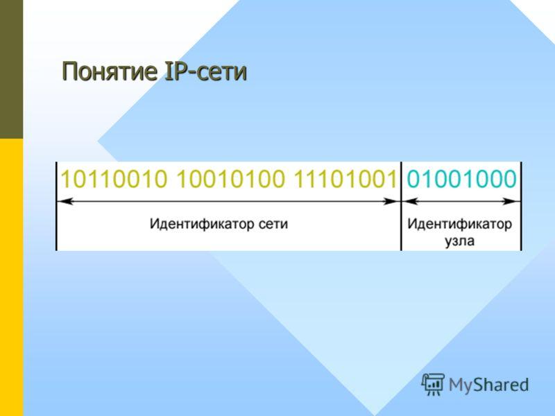 Понятие IP-сети