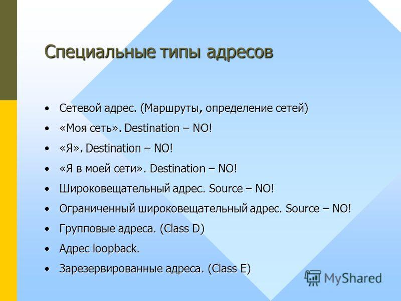 Сетевой адрес. (Маршруты, определение сетей)Сетевой адрес. (Маршруты, определение сетей) «Моя сеть». Destination – NO!«Моя сеть». Destination – NO! «Я». Destination – NO!«Я». Destination – NO! «Я в моей сети». Destination – NO!«Я в моей сети». Destin
