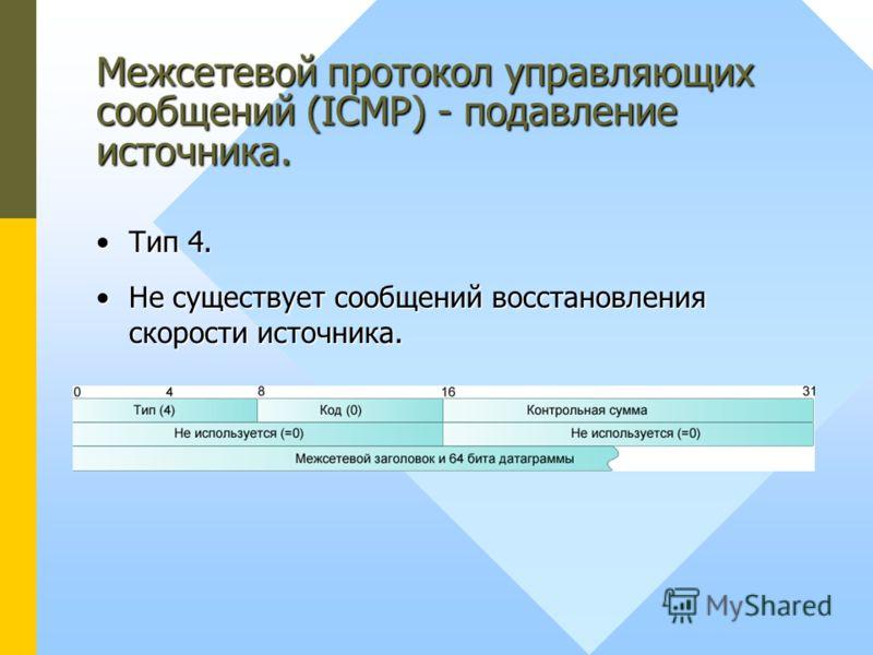 Тип 4.Тип 4. Не существует сообщений восстановления скорости источника.Не существует сообщений восстановления скорости источника. Межсетевой протокол управляющих сообщений (ICMP) - подавление источника.