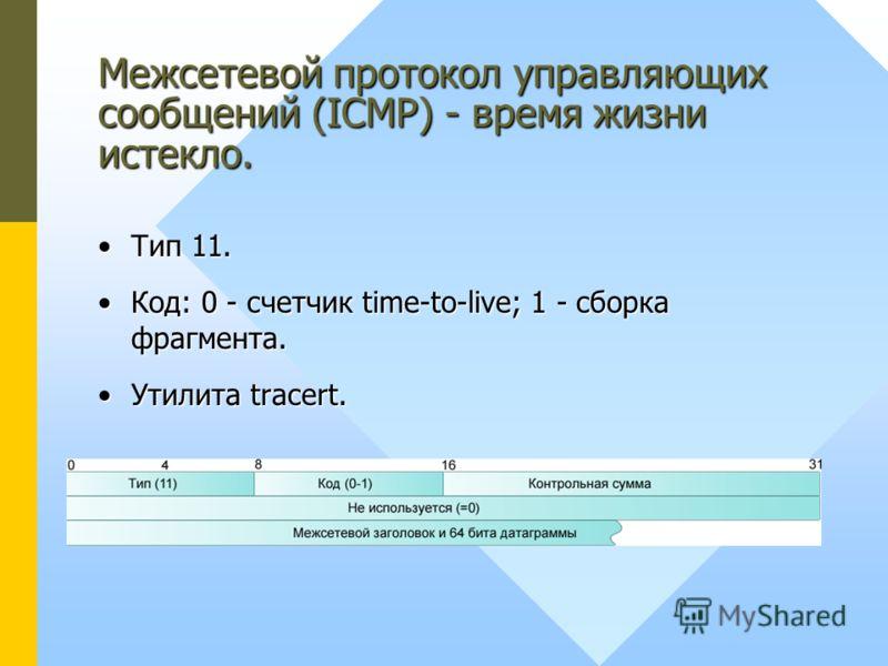 Тип 11.Тип 11. Код: 0 - счетчик time-to-live; 1 - сборка фрагмента.Код: 0 - счетчик time-to-live; 1 - сборка фрагмента. Утилита tracert.Утилита tracert. Межсетевой протокол управляющих сообщений (ICMP) - время жизни истекло.