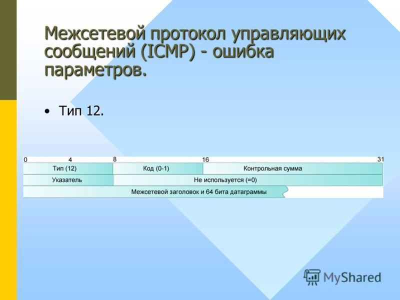 Тип 12.Тип 12. Межсетевой протокол управляющих сообщений (ICMP) - ошибка параметров.