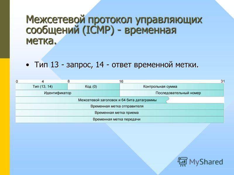 Тип 13 - запрос, 14 - ответ временной метки.Тип 13 - запрос, 14 - ответ временной метки. Межсетевой протокол управляющих сообщений (ICMP) - временная метка.