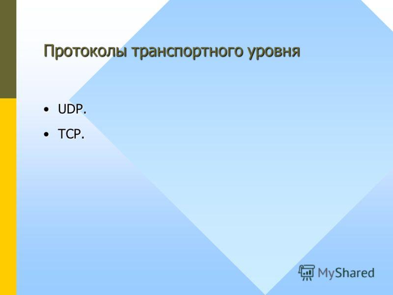 UDP.UDP. TCP.TCP. Протоколы транспортного уровня
