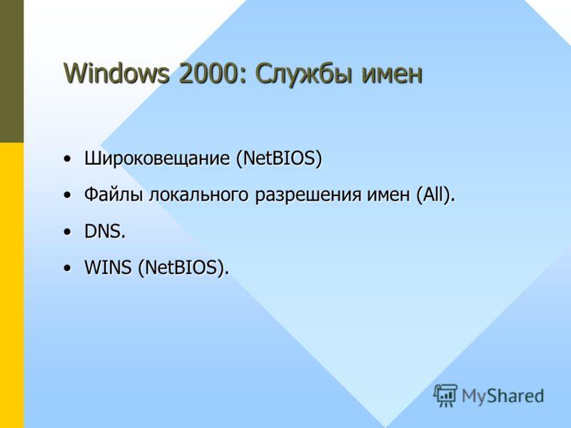 Широковещание (NetBIOS)Широковещание (NetBIOS) Файлы локального разрешения имен (All).Файлы локального разрешения имен (All). DNS.DNS. WINS (NetBIOS).WINS (NetBIOS). Windows 2000: Службы имен