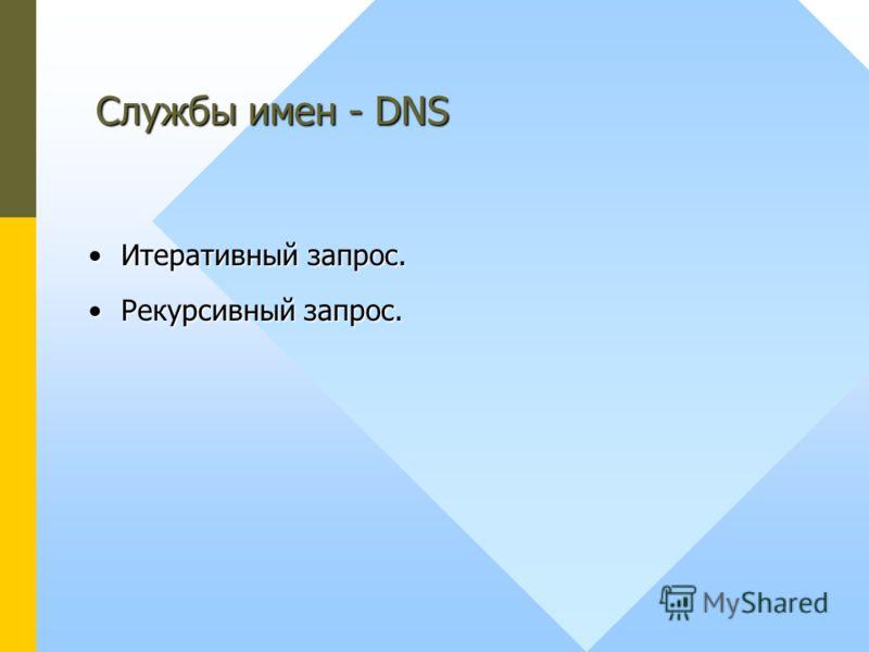 Итеративный запрос.Итеративный запрос. Рекурсивный запрос.Рекурсивный запрос. Службы имен - DNS