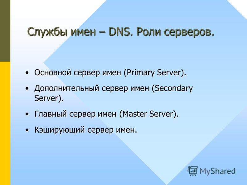 Основной сервер имен (Primary Server).Основной сервер имен (Primary Server). Дополнительный сервер имен (Secondary Server).Дополнительный сервер имен (Secondary Server). Главный сервер имен (Master Server).Главный сервер имен (Master Server). Кэширую