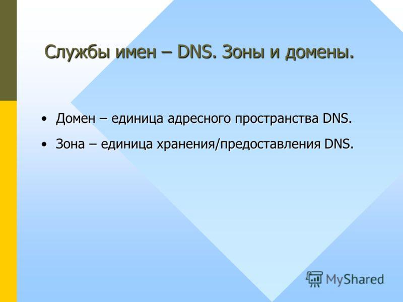 Домен – единица адресного пространства DNS.Домен – единица адресного пространства DNS. Зона – единица хранения/предоставления DNS.Зона – единица хранения/предоставления DNS. Службы имен – DNS. Зоны и домены.