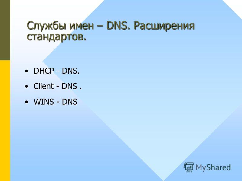 DHCP - DNS.DHCP - DNS. Client - DNS.Client - DNS. WINS - DNSWINS - DNS Службы имен – DNS. Расширения стандартов.